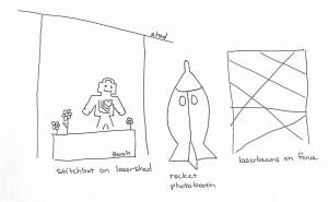 yad2014_sketchbot